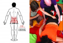 Workshop | Energy Work I, II, III in Wien | Yoga Guide